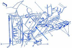 Chevy Silverado 2005 Instrument Panel Electrical Circuit