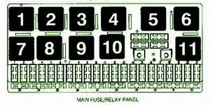 1999 Audi S6 Main Fuse Box Diagram  U2013 Auto Fuse Box Diagram