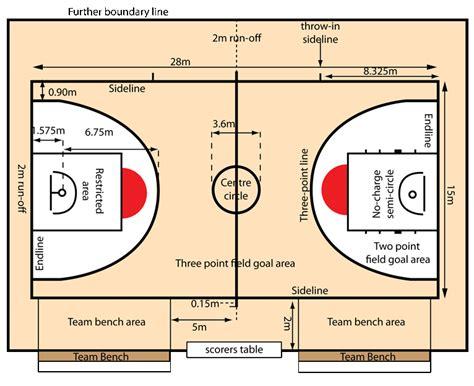 basketball court dimensions grand slam sports equipment