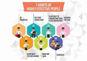 7 Habits Of Highly Effective People Study Guide