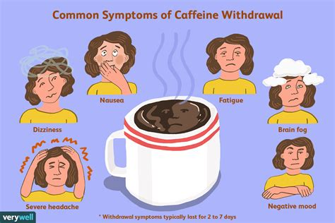If you find yourself in the i actually read about this odd remedy a few years back and had forgotten about it until now. Caffeine Withdrawal: Symptoms, Timeline, & Treatment