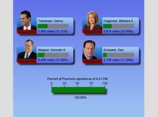 Nevada Primary Election 2012