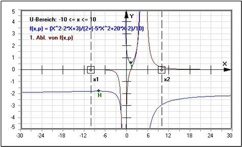 kurvendiskussion rechner nullstellen berechnen