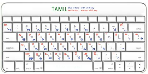 bhamini tamil keyboard layout