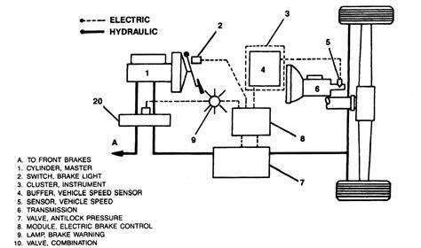 repair anti lock braking 1990 honda accord regenerative braking repair anti lock braking 1988 ford f series regenerative braking repair guides delco anti