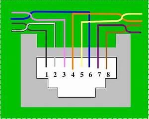 Avoir Internet Sans Ligne Téléphonique : cabler un cable telephonique sur une rj45 ~ Melissatoandfro.com Idées de Décoration