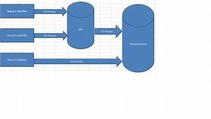 Features Of Data Warehouse  What Is Datawarehouse And