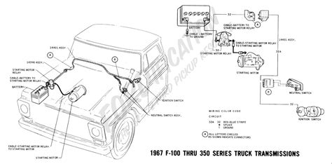 ford f250 starter solenoid wiring diagram free wiring