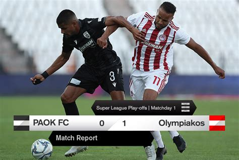 PAOK vs Olympiacos CFP Super League Greece 2019/2020