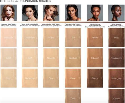 BECCA Radiant Skin Satin Finish Foundation SIENNA ~ NIB ...