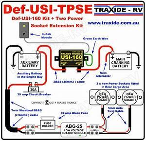 Traxide In Defender