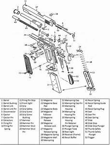 1911 Schematic - Parts