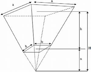 Diagram Of The Hopper With Square Base Truncated Pyramid