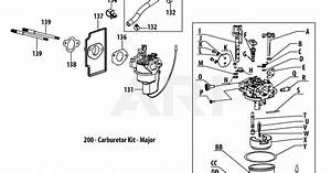 33 Troy Bilt Pressure Washer Carburetor Diagram