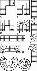Wendeltreppen Berechnen : die treppen verschiedene varaianten im berblick ~ Themetempest.com Abrechnung