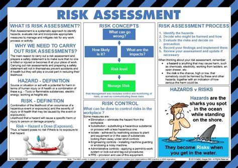 info poster risk assessment safetyimagescom