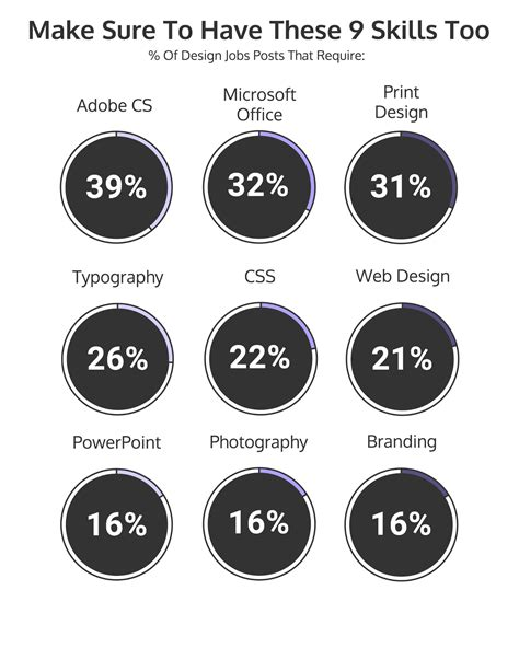 12 Graphic Design Skills You Need To Be Hired [infographic. Free Resume Online Maker. Resume Def. Resume Ending Declaration. Front Desk Clerk Resume. Resume Summary Examples Administrative Assistant. Office Assistant Experience Resume. Dice Resume. Strengths For Resume For Freshers
