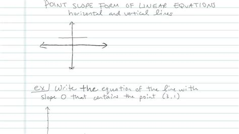 point slope form of linear equations math by brightstorm