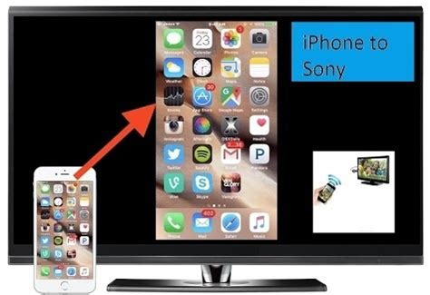 What To Do With Tv by Can We Connect Sony Bravia Tv To Iphone 6 Quora