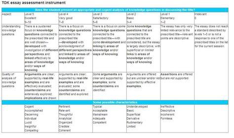 tok presentation template pdf pin by jonathan boyd on tok websites sle resume