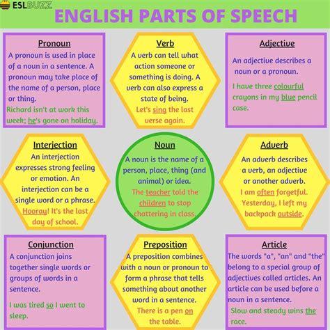 Grammar Parts Of Speech In English  Esl Buzz