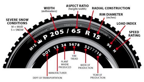 kilgoretirecenter find tire size