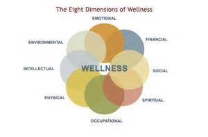 Behavioral Health Wellness - Virginia Department of Behavioral Health ... Mental Health and Behavior