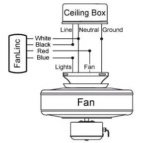 what kind of cf light wall control switch to buy pre