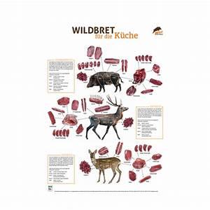 Poster Für Küche : wildbret poster hoch und rehwild ljv jagd service ~ Michelbontemps.com Haus und Dekorationen