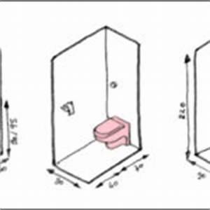 douche italienne sans paroi With dimension douche italienne sans porte