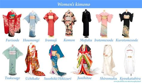 Japanese Traditional Clothing 1. Women's