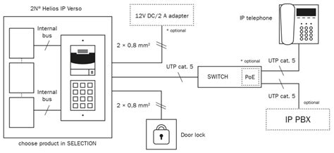 siedle intercom wiring diagram 30 wiring diagram images