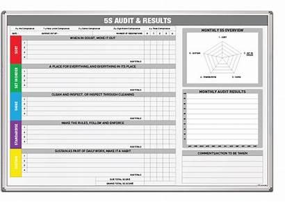 Audit Results 5s Whiteboard Quadro Salvo