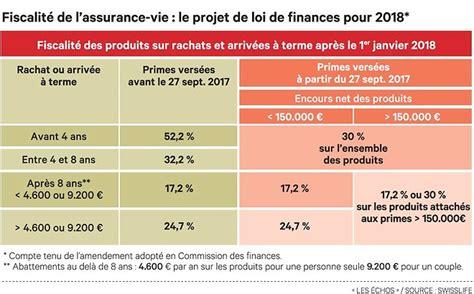 montant minimum assurance vie r 233 ponses aux 7 questions essentielles sur la nouvelle fiscalit 233