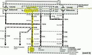 Cruise Control And Turn Signals  U2022 Gl1500 Information