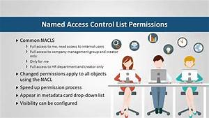 User Guide  Named Access Control List Permissions