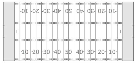 Blank Football Field Template by Best Photos Of High School Football Field Diagram High