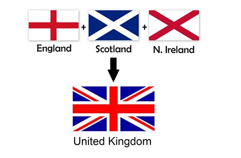uk flag colors united kingdom flag un