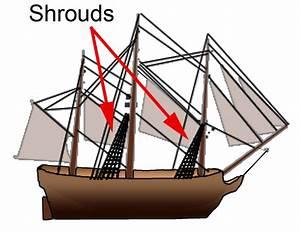 Shroud  Sailing
