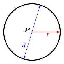 Radius Eines Kreises Berechnen : kreis wikipedia ~ Themetempest.com Abrechnung