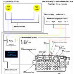 similiar 2006 honda odyssey fuses keywords wiring diagram for aftermarket fog lights schematics and