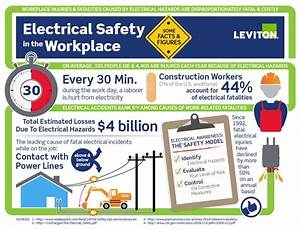 21 best how to images on pinterest electrical safety With electrical safety in the workplace