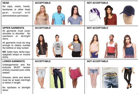 Elementary Dress Code by A Dress Code Is Acceptable To Keep Students From Dressing