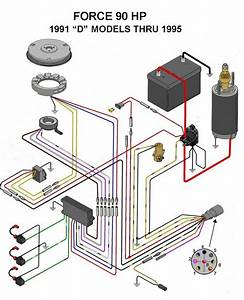 9 Best Images About Boat Wiring On Pinterest