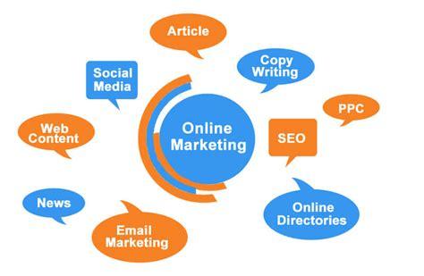 Web Marketing Agency by Marketing Company Marketing Agency In India