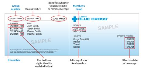 Since each blue cross blue shield member health plan operates independently of each other we thought it would be useful to provide a resource for finding information about each of them. Alberta Blue Cross - Plan administrators - About your ID card