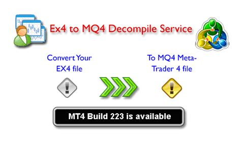 Download Ex4 To Mql4 Decompile Software Ex4tomq4