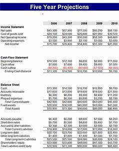projected financial statements template - 5 year business financial projections business