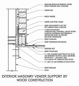 Roof To Masonry Interface With Flashing Details