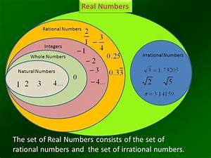 Is 2 2  3 A Natural Number  Whole Number  Integer  And  Or